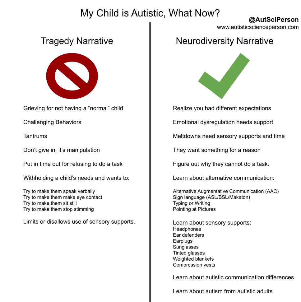 """Chart with 2 columns. Title - My Child is Autistic, What now? Top corner @AutSciPerson www.autisticscienceperson.com Left column - Tragedy Narrative, crossed out """"no"""" symbol underneath: Grieving for not having a """"normal"""" child  Challenging Behaviors  Tantrums  Don't give in, it's manipulation  Put in time out for refusing to do a task  Withholding a child's needs and wants to:  Try to make them speak verbally Try to make them make eye contact Try to make them sit still Try to make them stop stimming  Limits or disallows use of sensory supports.  Right column - Neurodiversity Narrative, check mark underneath, Realize you had different expectations  Emotional dysregulation needs support  Meltdowns need sensory supports and time  They want something for a reason  Figure out why they cannot do a task.  Learn about alternative communication:  Alternative Augmentative Communication (AAC) Sign language (ASL/BSL/Makaton) Typing or Writing Pointing at Pictures.  Learn about sensory supports: Headphones Ear defenders Earplugs Sunglasses Tinted glasses Weighted blankets Compression vests  Learn about autistic communication differences  Learn about autism from autistic adults."""